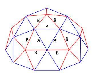 esquema-de-la-estructura de domo